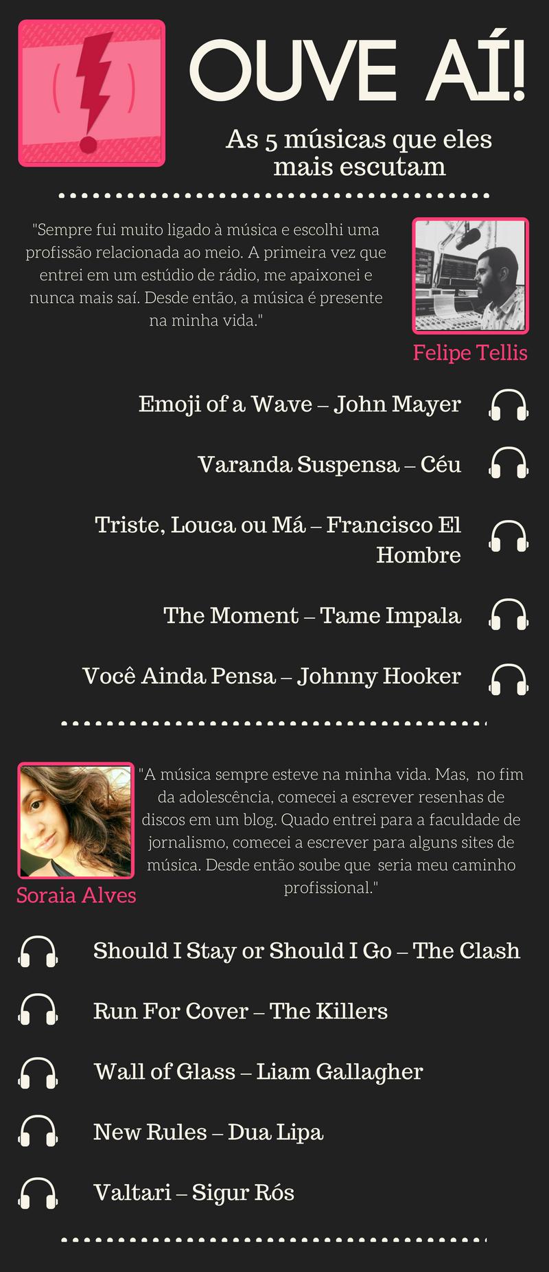 Cinco músicas que a Soraia e o Felipe estão escutando