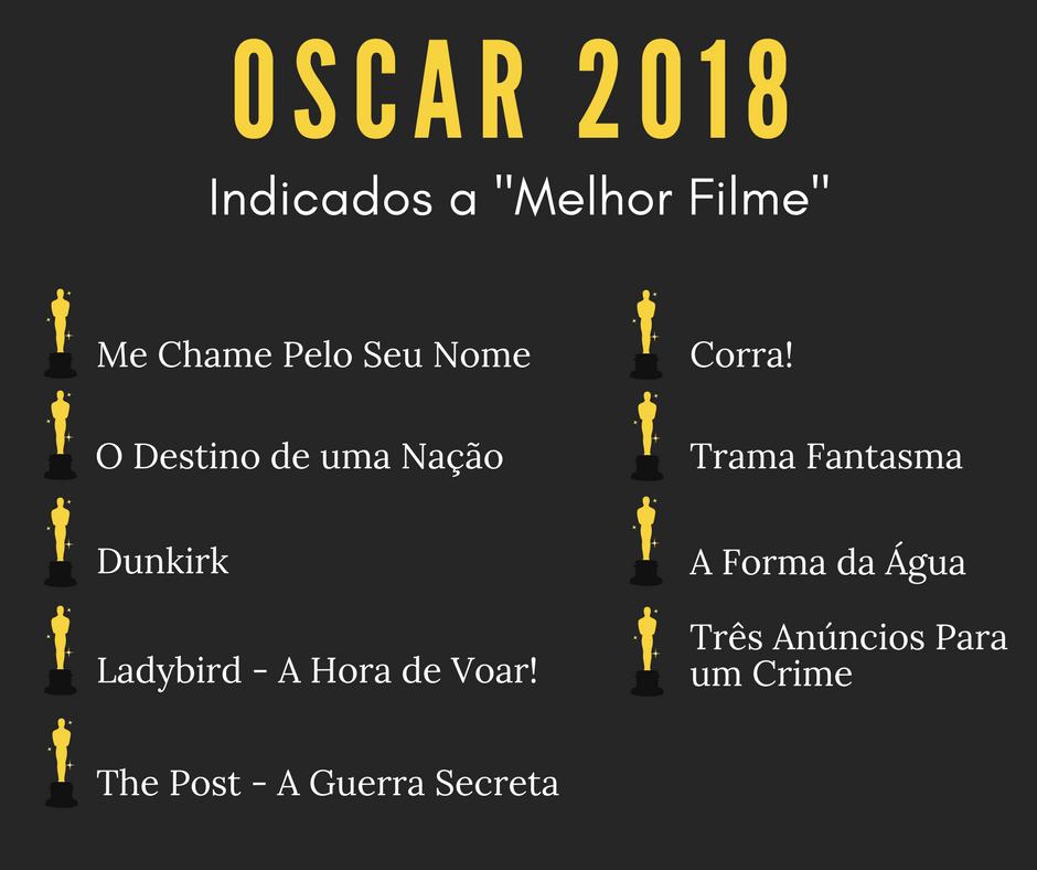 Indicados como melhor filme ao oscar 2018