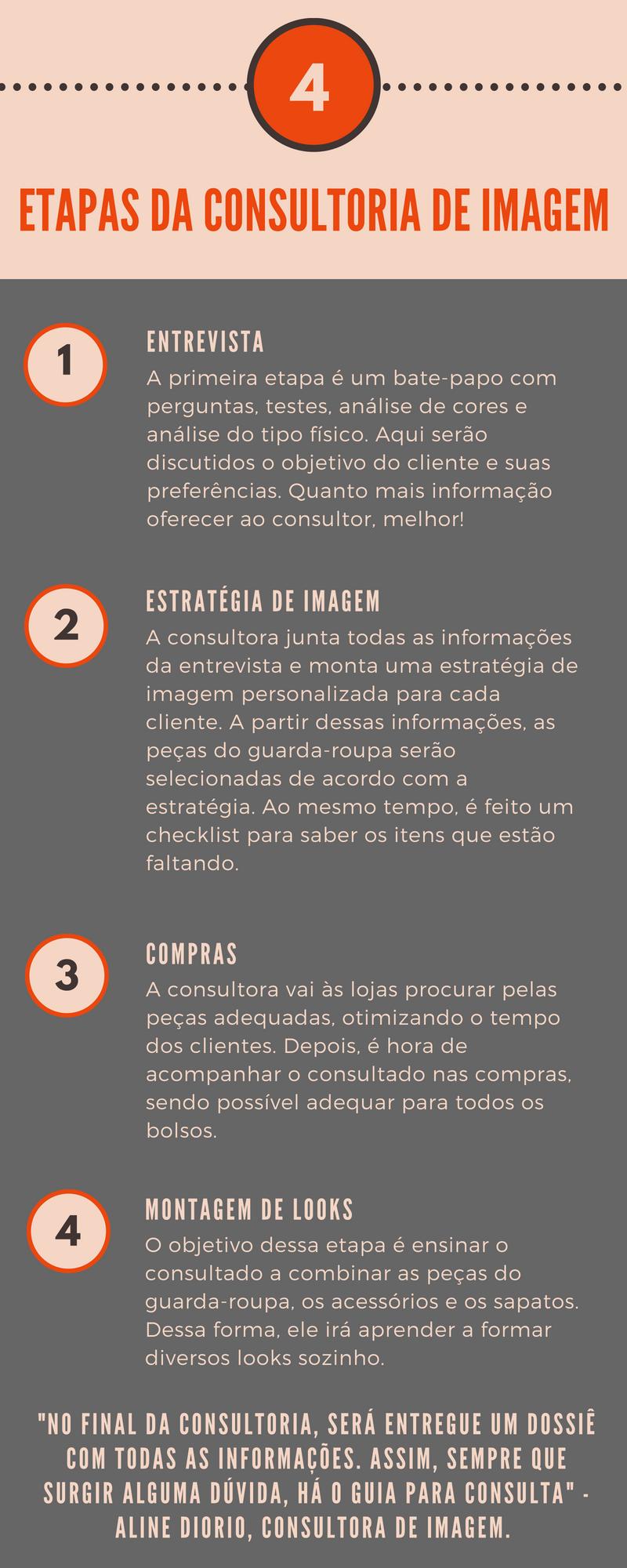 Quatro etapas da consultoria de imagem - Social Bauru