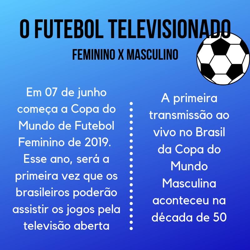 futebol feminino esporte
